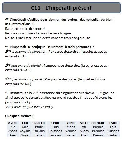 Ecole Des 3 Merlettes C11 L Imperatif Present Cm1