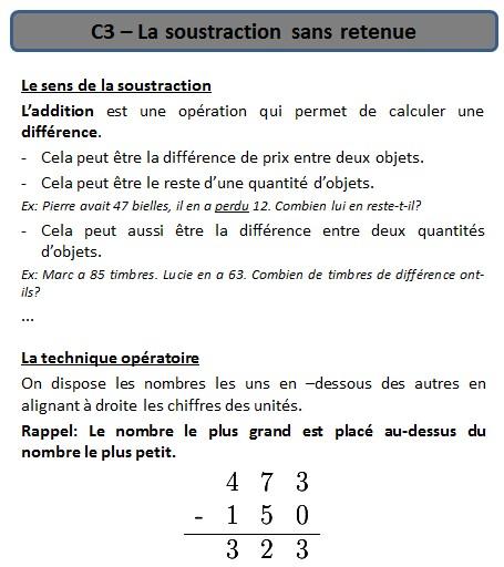 Ecole des 3 merlettes c3 la soustraction sans retenue - Soustraction sans retenue ce2 ...