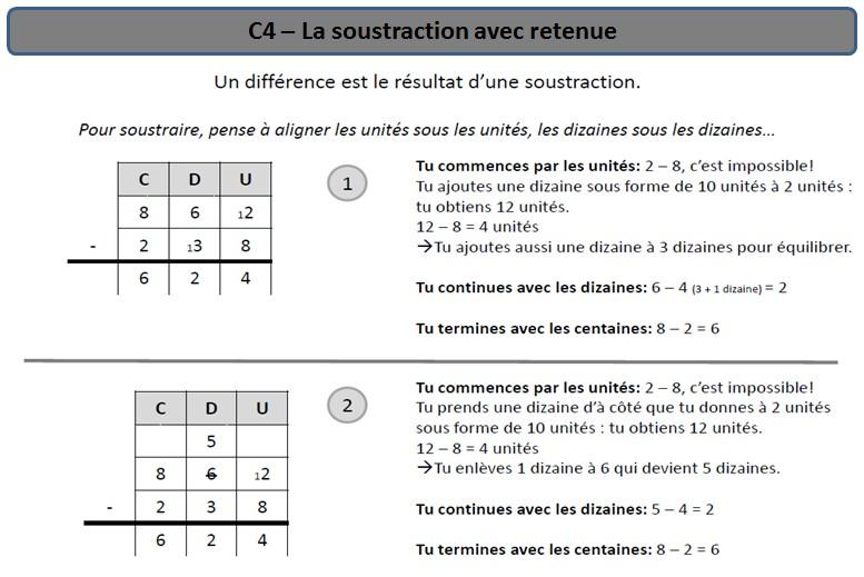 Ecole des 3 merlettes c4 la soustraction avec retenue - Soustraction avec retenue cm1 ...