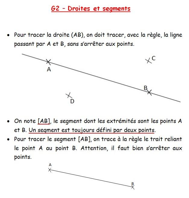 Ecole des 3 Merlettes - G2 - Droites et segments