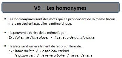 Homonimy - teoria 2 - Francuski przy kawie