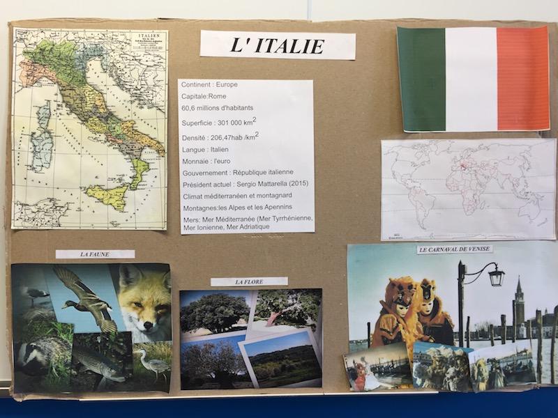 Ecole Des 3 Merlettes L Italie Par Clara Et Lola